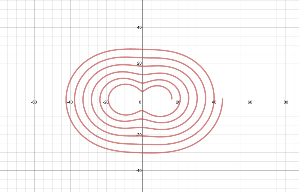 Daily Desmos Advanced